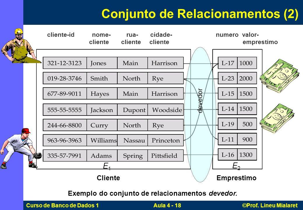 Conjunto de Relacionamentos (2)