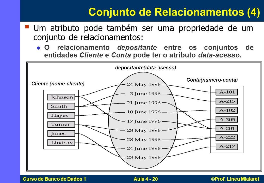 Conjunto de Relacionamentos (4)