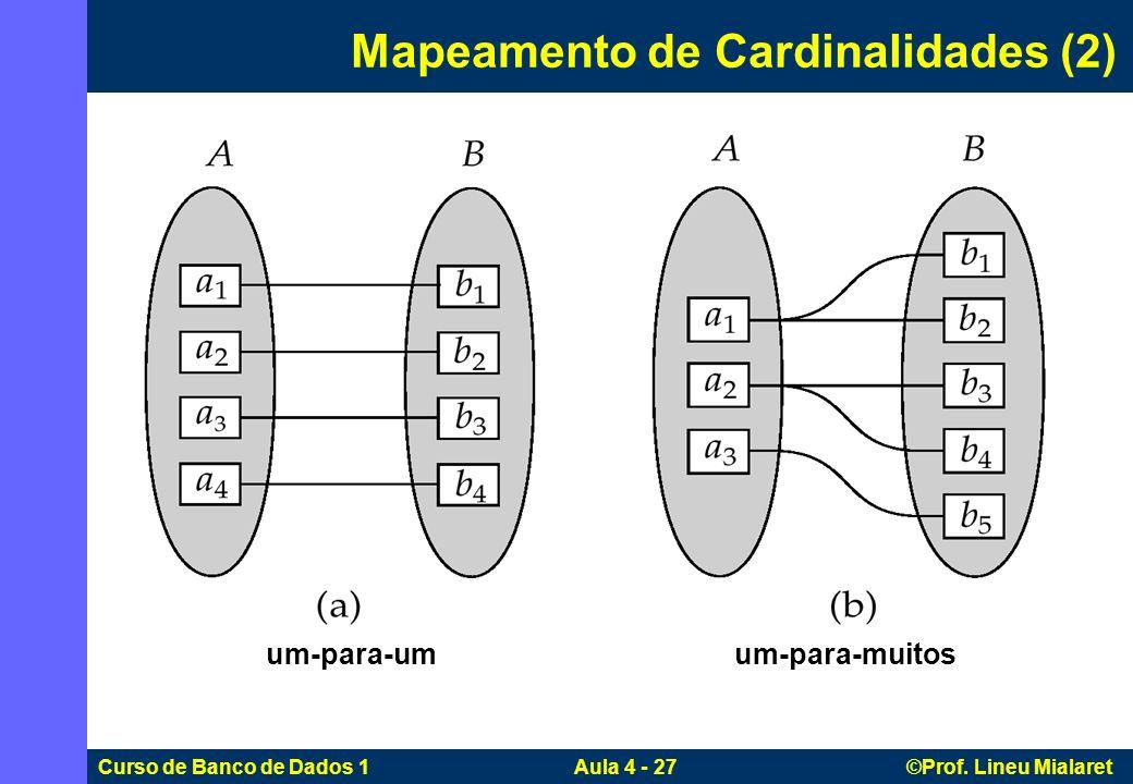 Mapeamento de Cardinalidades (2)