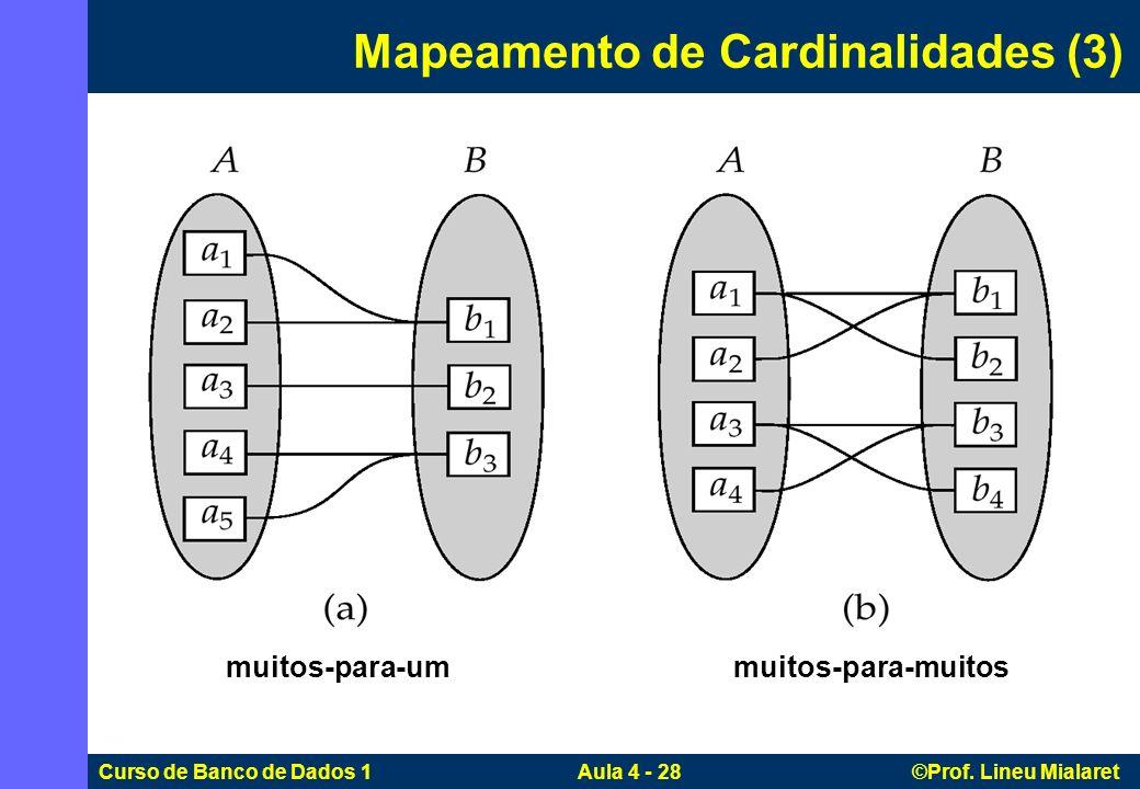 Mapeamento de Cardinalidades (3)