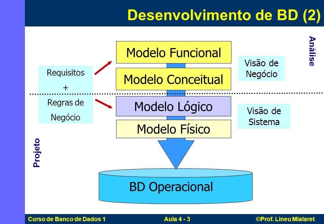 Desenvolvimento de BD (2)