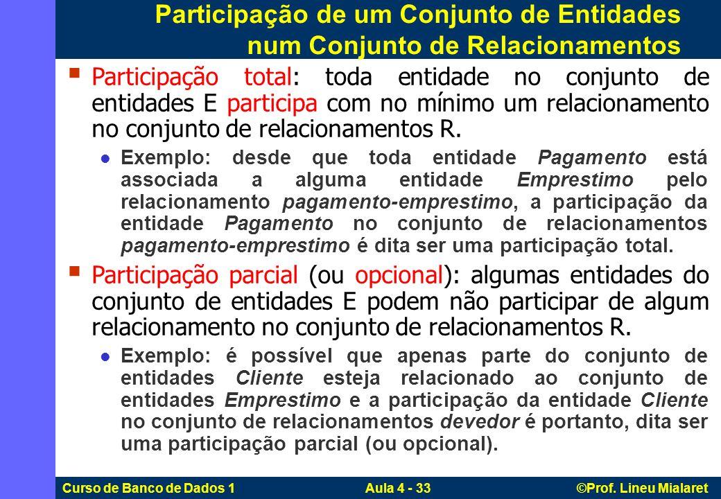 Participação de um Conjunto de Entidades num Conjunto de Relacionamentos