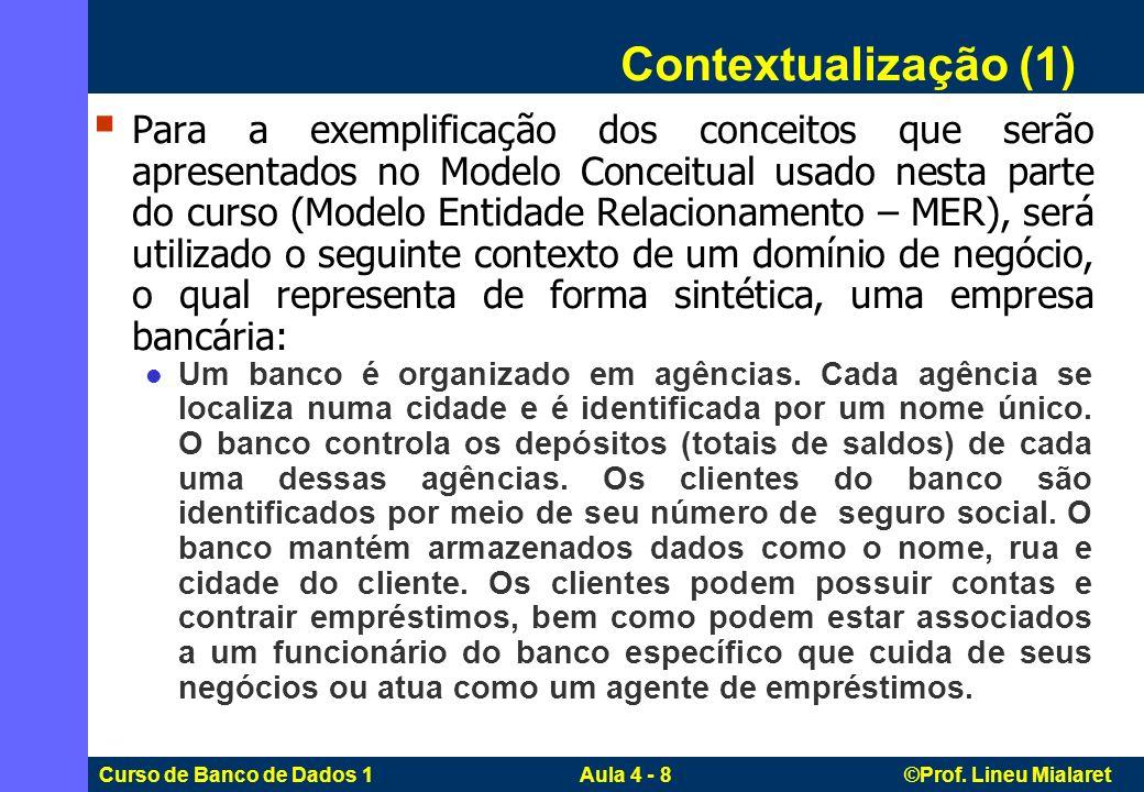 Contextualização (1)
