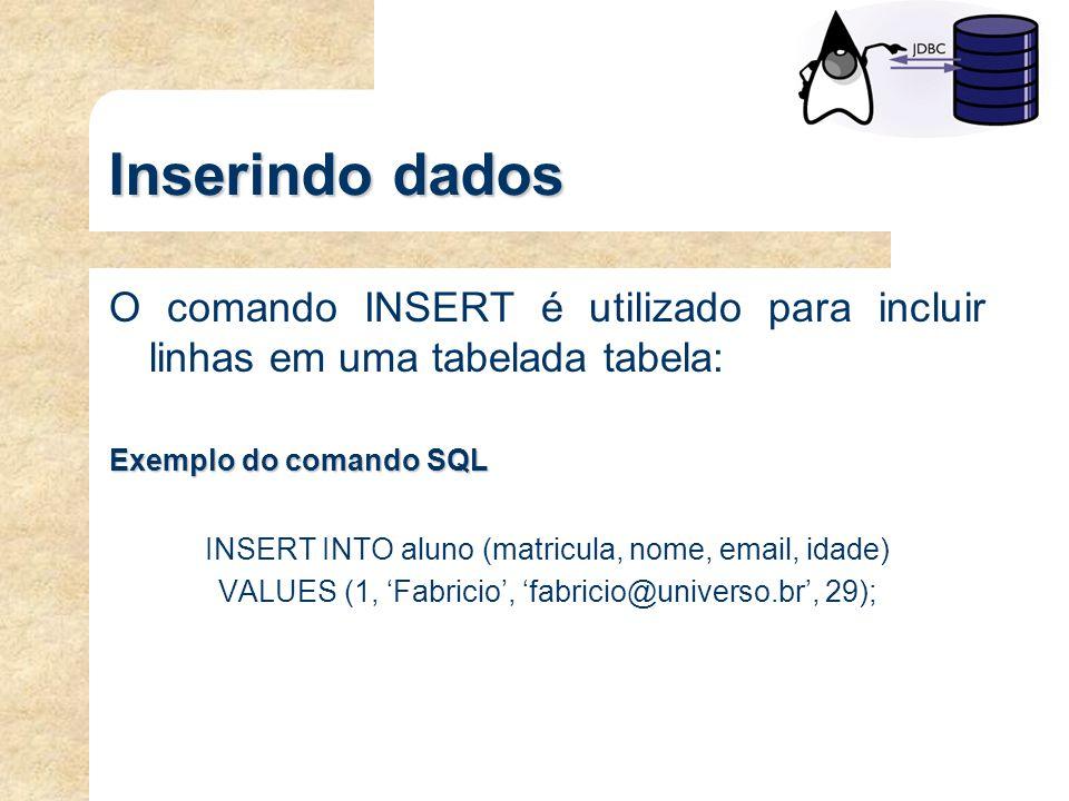 Inserindo dados O comando INSERT é utilizado para incluir linhas em uma tabelada tabela: Exemplo do comando SQL.