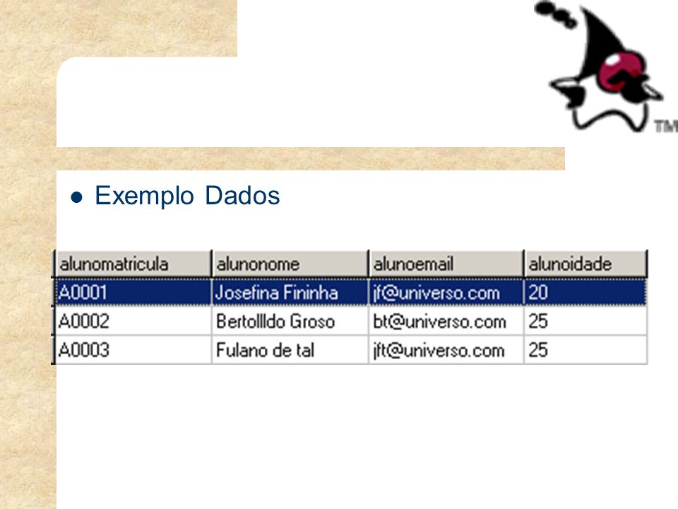 Exemplo Dados