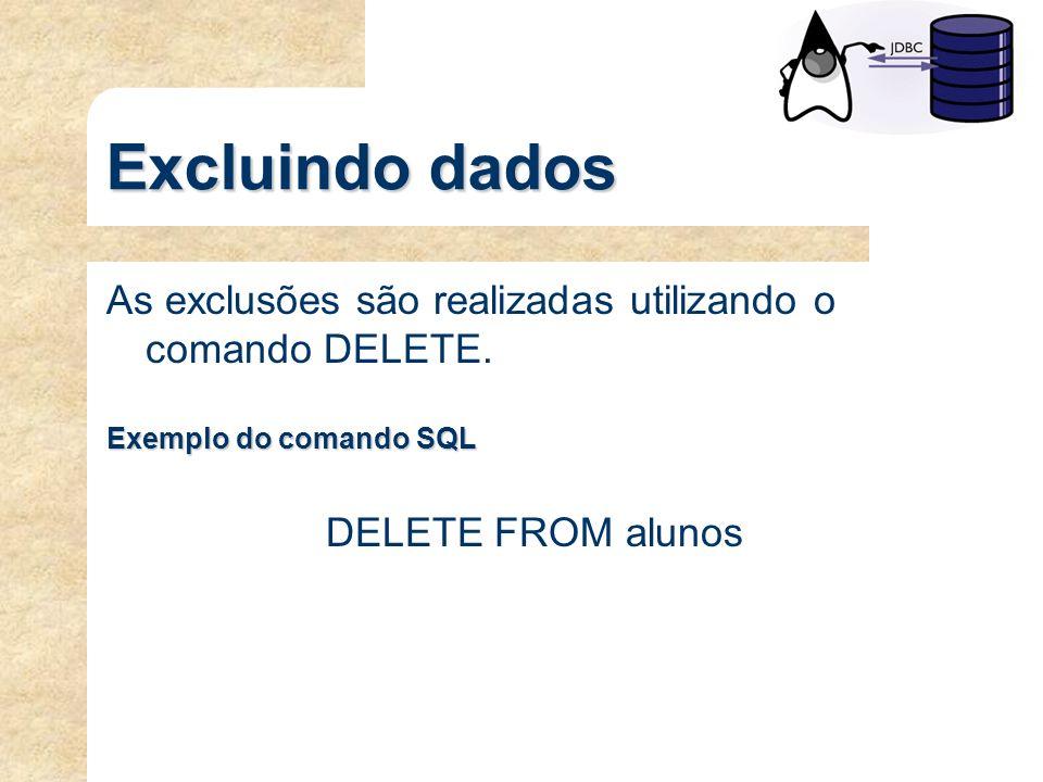Excluindo dados As exclusões são realizadas utilizando o comando DELETE.