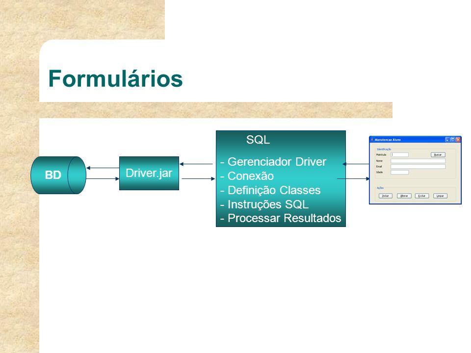 Formulários SQL Gerenciador Driver Conexão Inteface Definição Classes