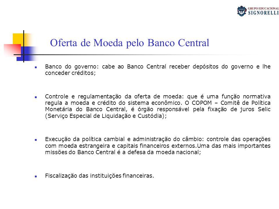 Oferta de Moeda pelo Banco Central