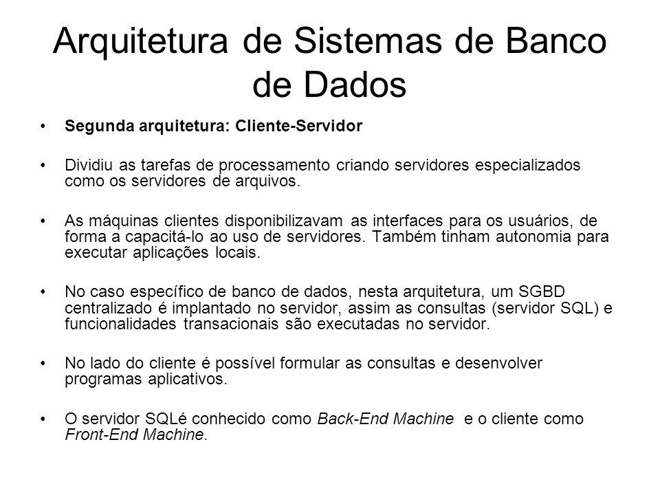 Arquitetura de Sistemas de Banco de Dados