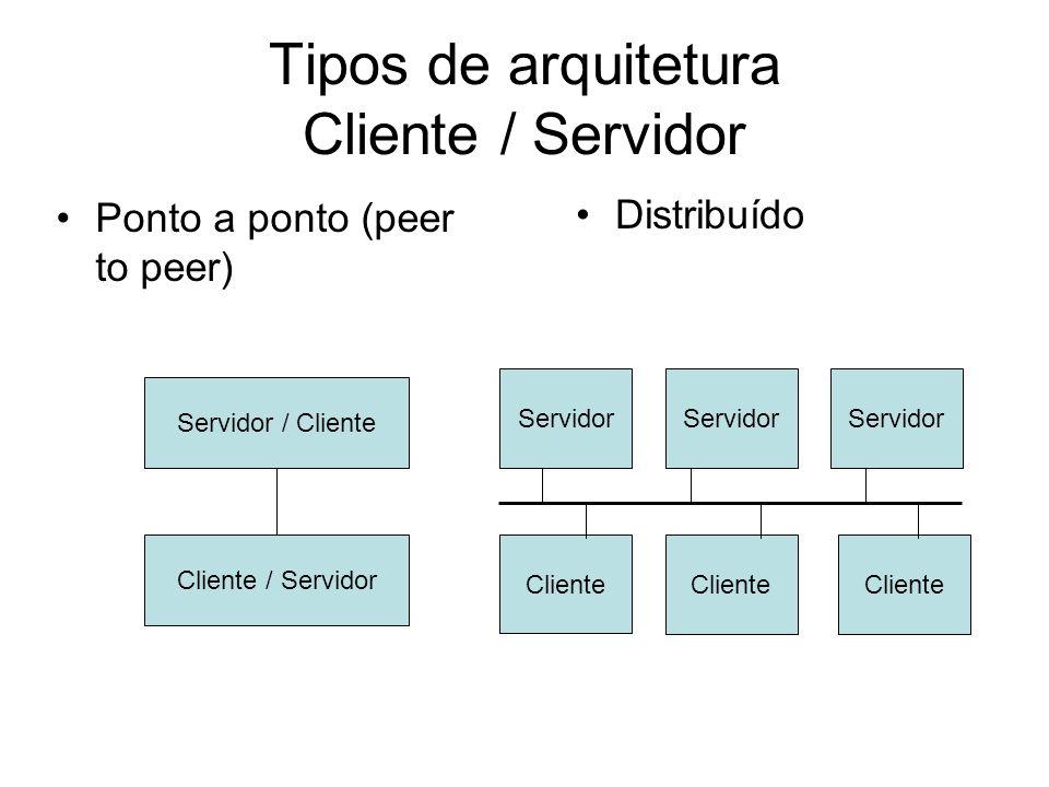 Tipos de arquitetura Cliente / Servidor