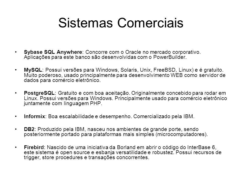 Sistemas Comerciais