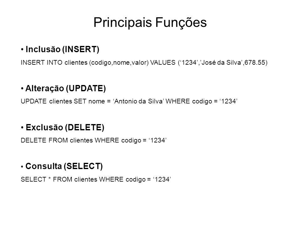 Principais Funções Inclusão (INSERT) Alteração (UPDATE)