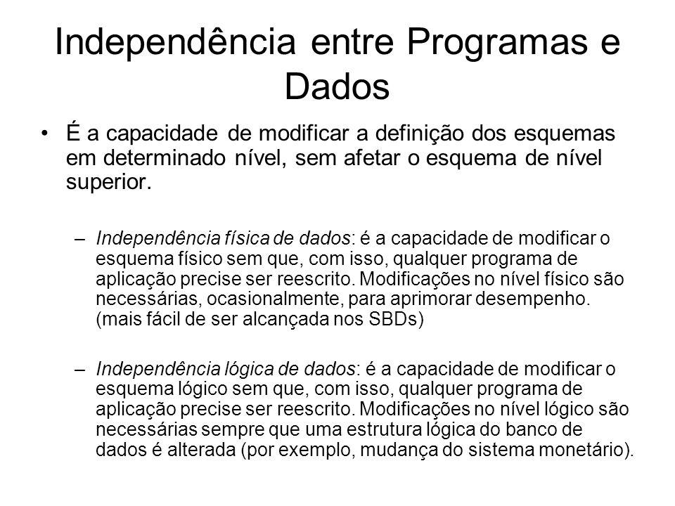 Independência entre Programas e Dados