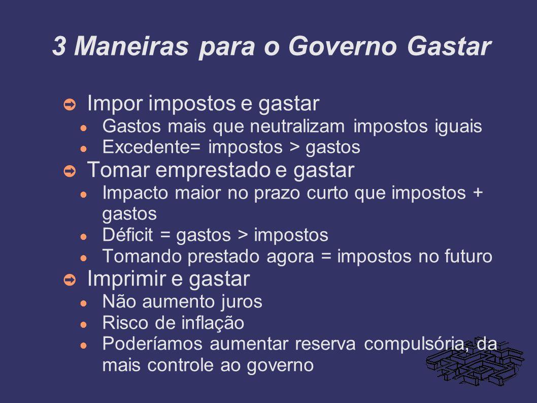 3 Maneiras para o Governo Gastar