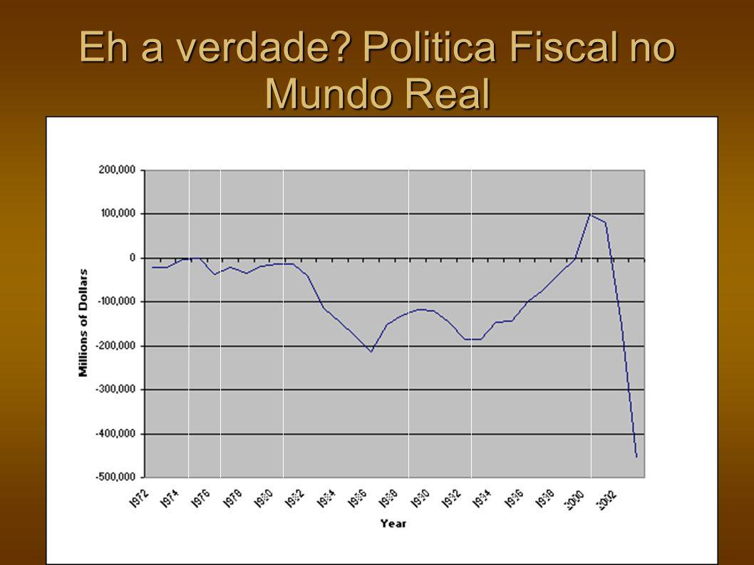 Eh a verdade Politica Fiscal no Mundo Real
