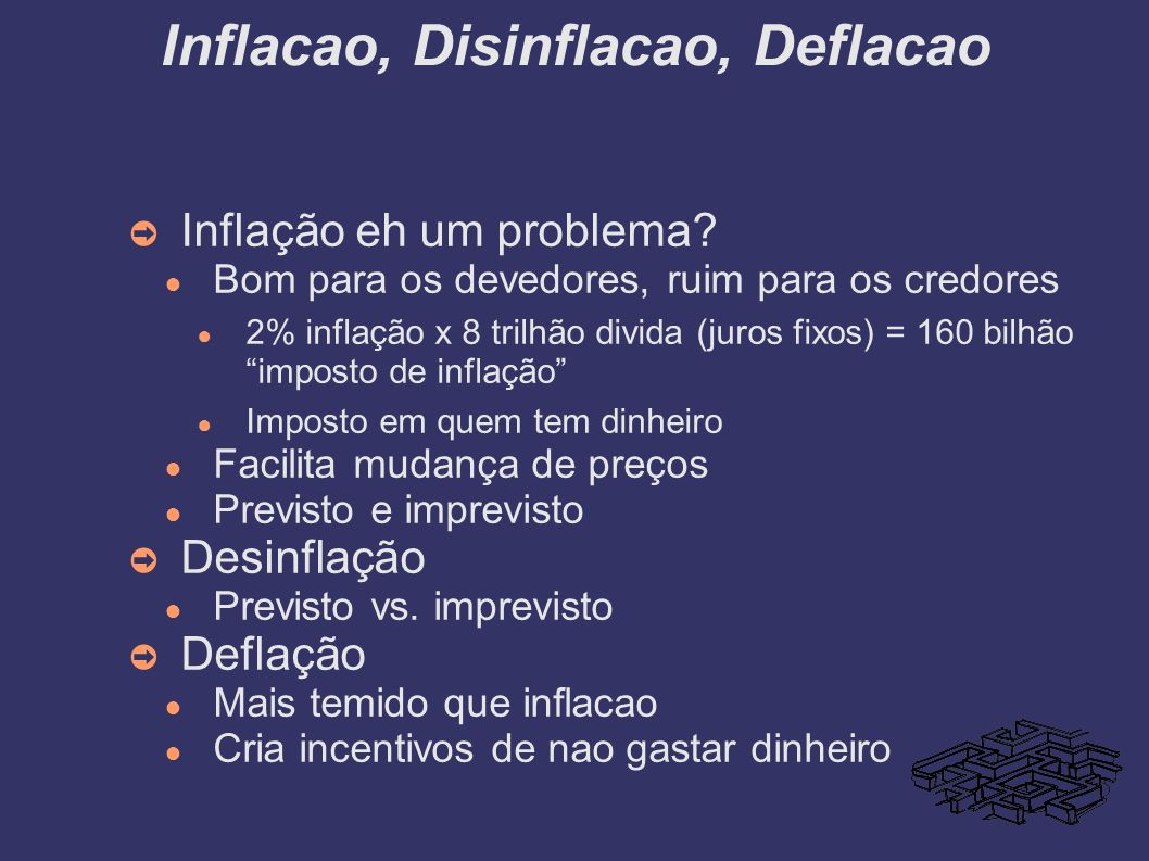 Inflacao, Disinflacao, Deflacao