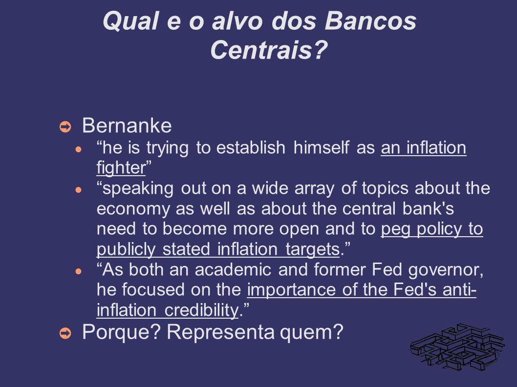 Qual e o alvo dos Bancos Centrais