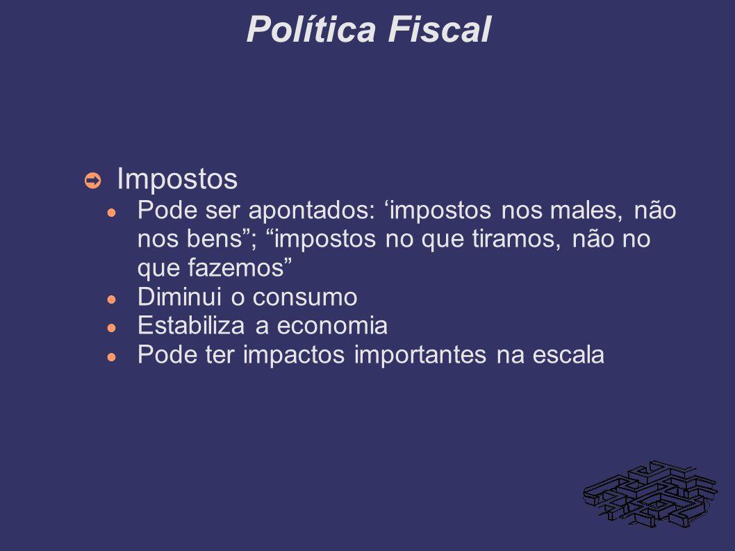 Política Fiscal Impostos