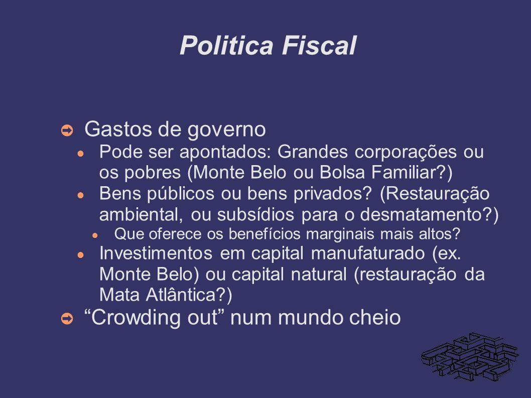 Politica Fiscal Gastos de governo Crowding out num mundo cheio
