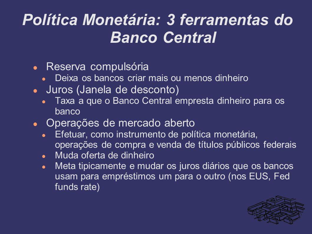 Política Monetária: 3 ferramentas do Banco Central