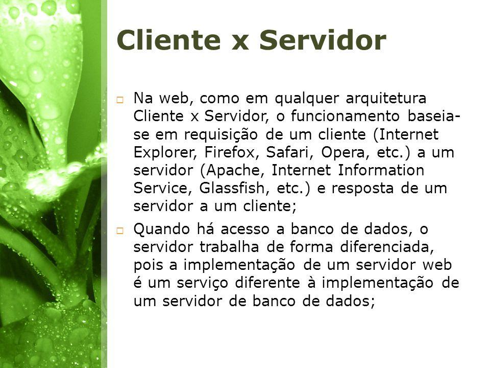 Cliente x Servidor