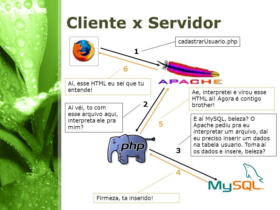 Cliente x Servidor 1 6 2 5 3 4 cadastrarUsuario.php