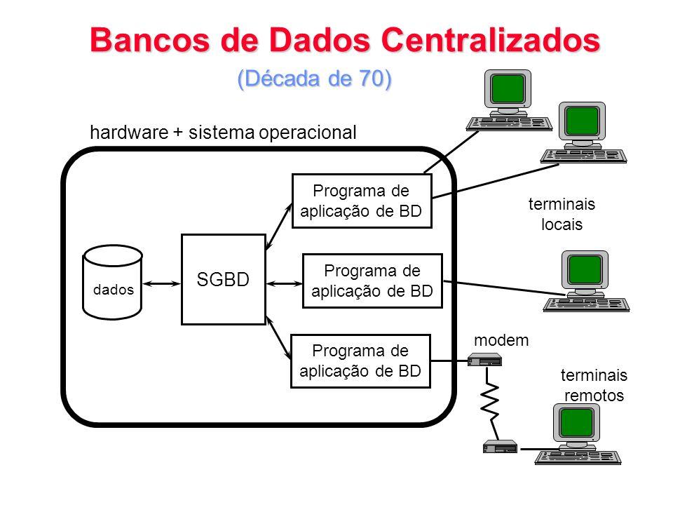 Bancos de Dados Centralizados
