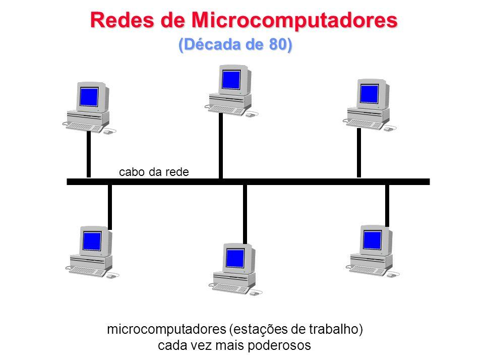 Redes de Microcomputadores