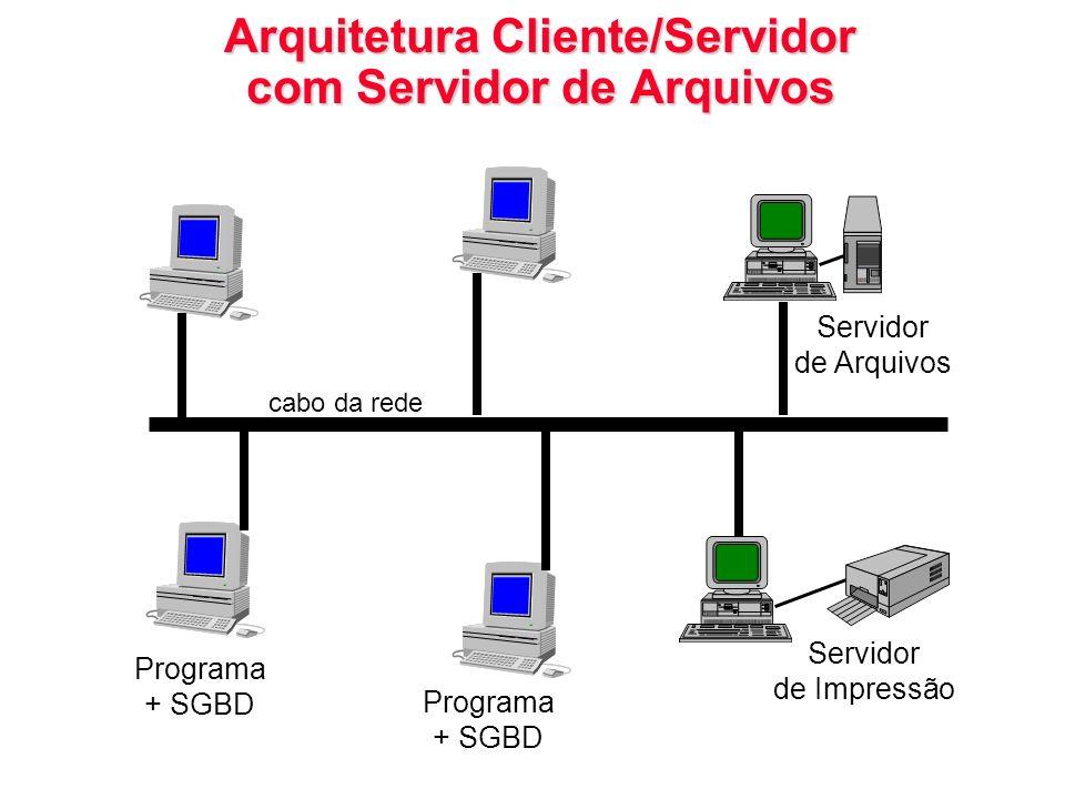 Arquitetura Cliente/Servidor com Servidor de Arquivos