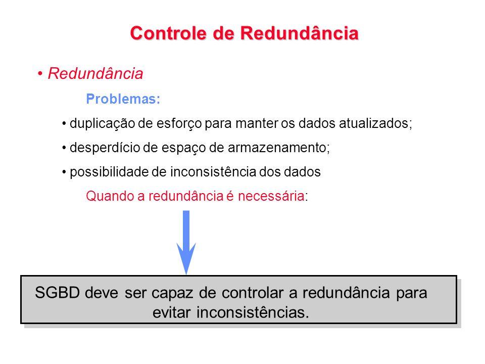Controle de Redundância