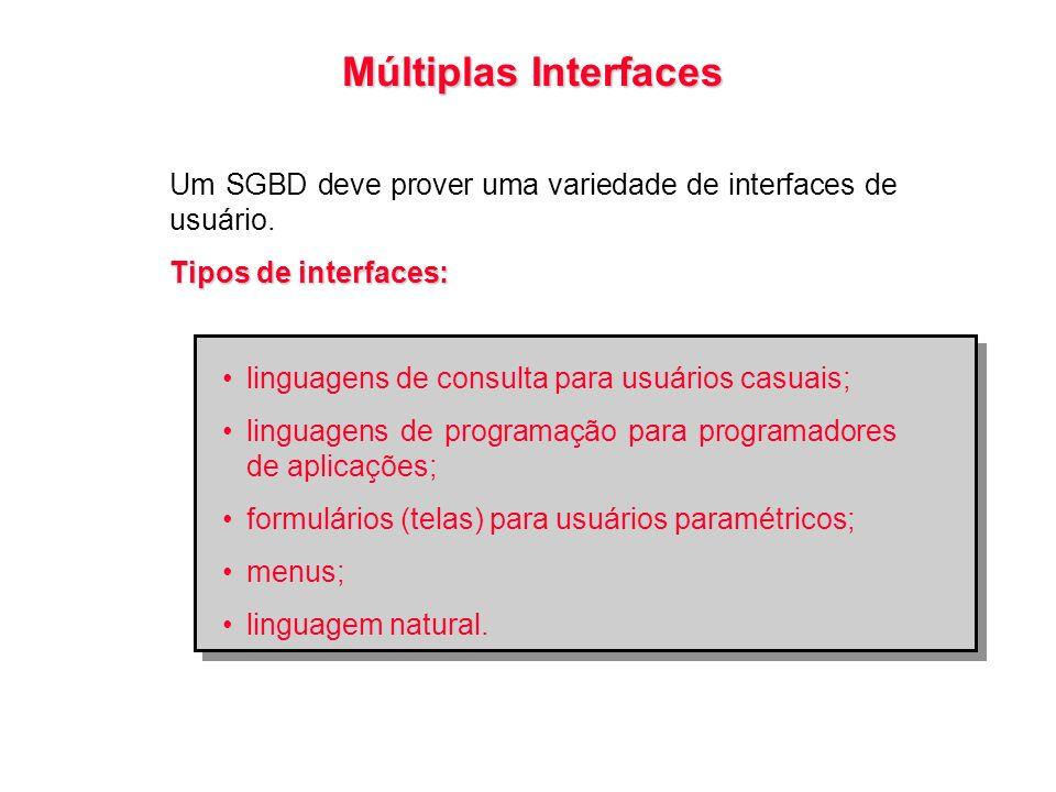 Múltiplas Interfaces Um SGBD deve prover uma variedade de interfaces de usuário. Tipos de interfaces: