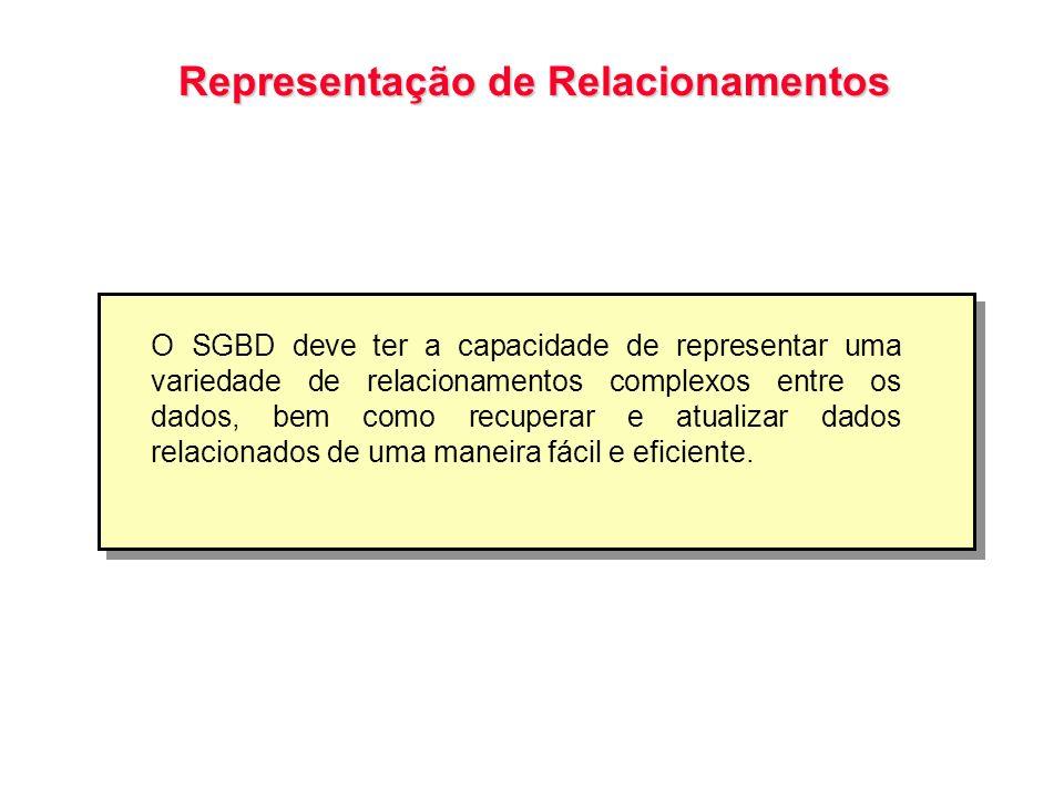 Representação de Relacionamentos