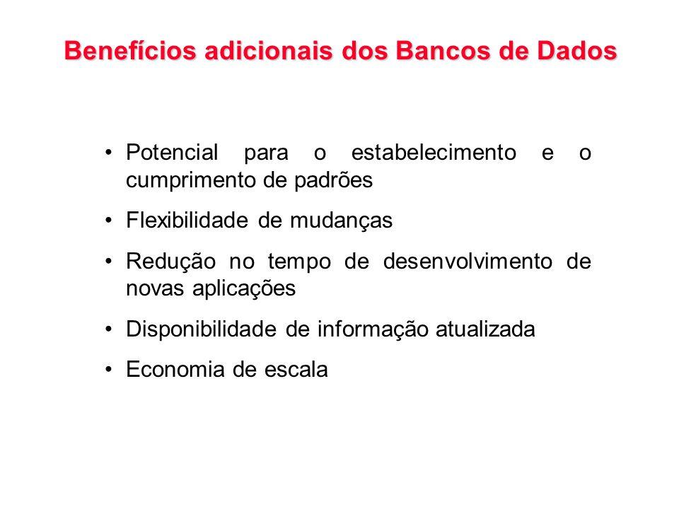 Benefícios adicionais dos Bancos de Dados
