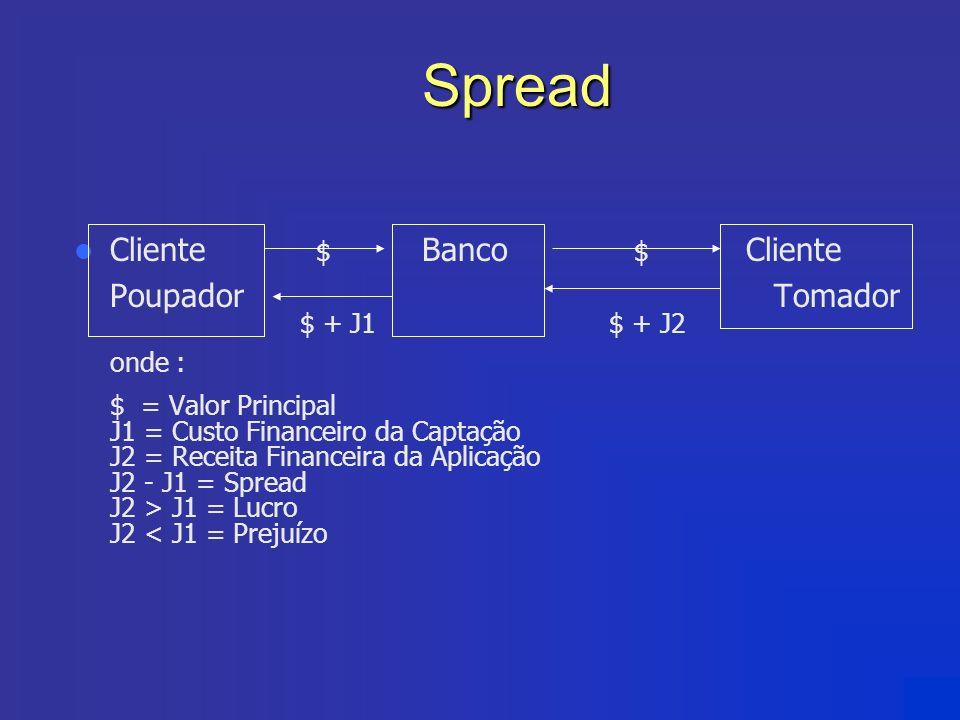 Spread Cliente $ Banco $ Cliente Poupador Tomador $ + J1 $ + J2 onde :