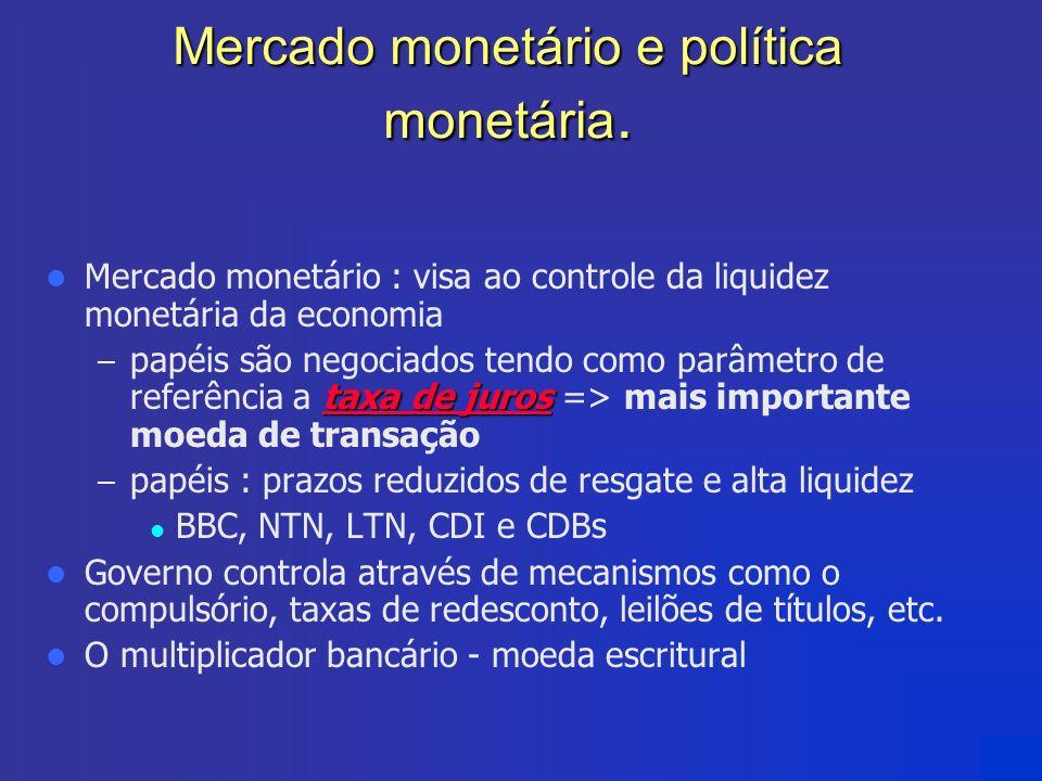 Mercado monetário e política monetária.