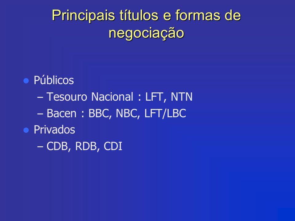 Principais títulos e formas de negociação