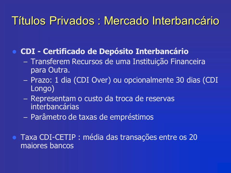 Títulos Privados : Mercado Interbancário