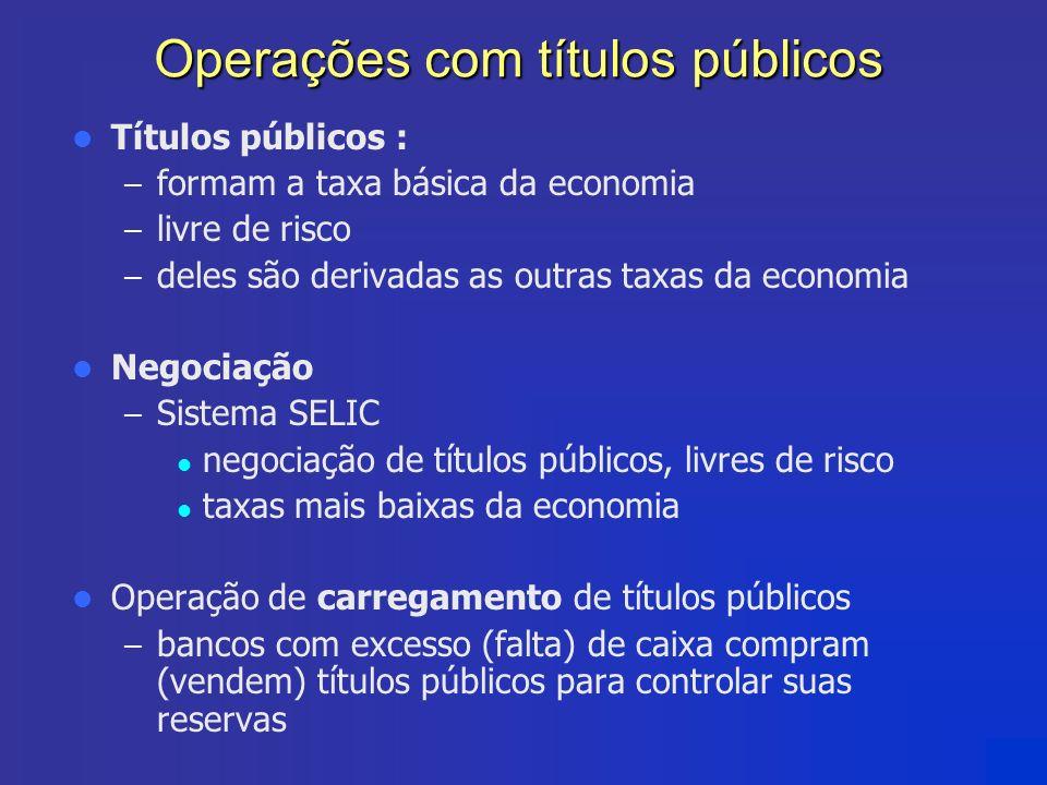 Operações com títulos públicos