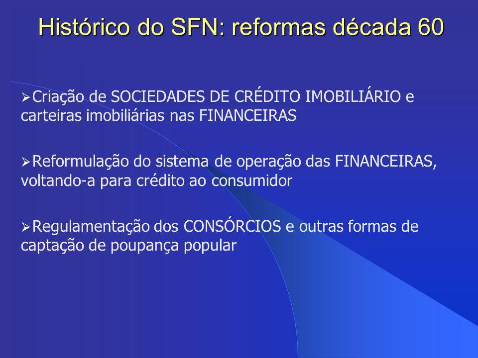 Histórico do SFN: reformas década 60