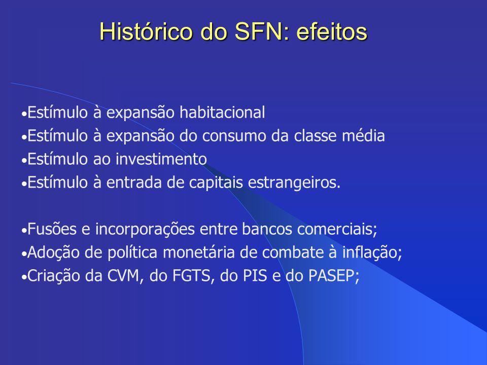 Histórico do SFN: efeitos