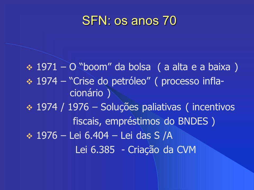 SFN: os anos 70 1971 – O boom da bolsa ( a alta e a baixa )