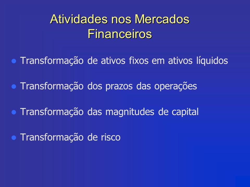 Atividades nos Mercados Financeiros