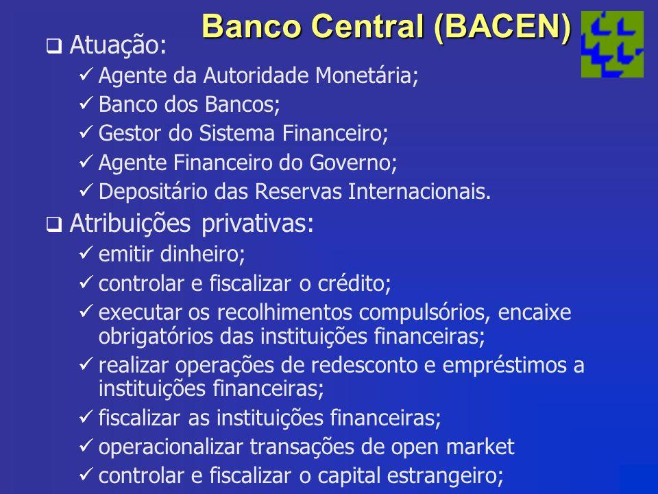 Banco Central (BACEN) Atuação: Atribuições privativas:
