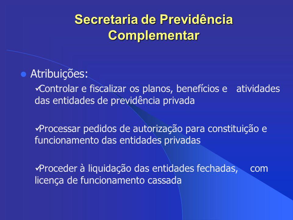 Secretaria de Previdência Complementar