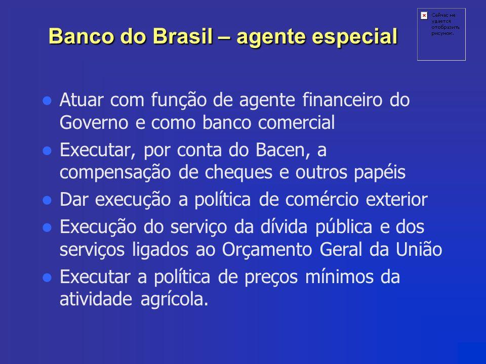 Banco do Brasil – agente especial