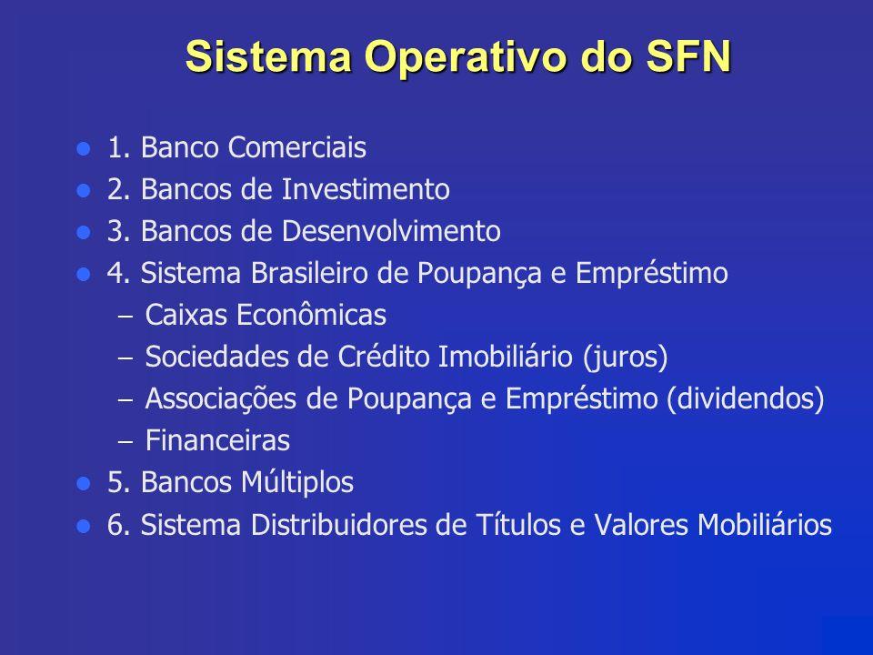 Sistema Operativo do SFN