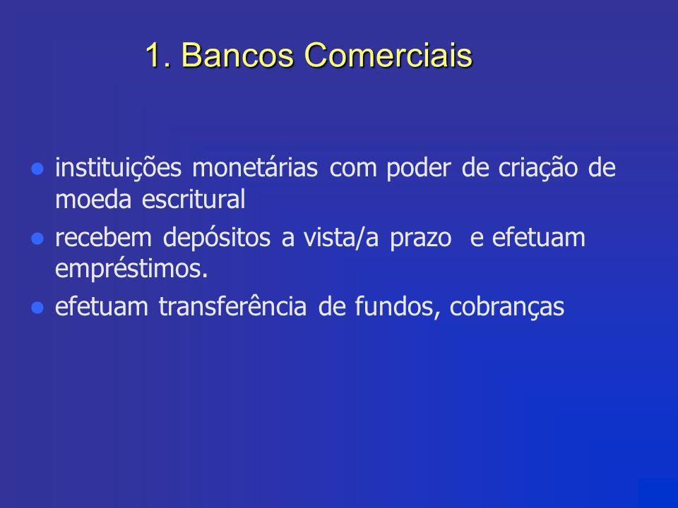 1. Bancos Comerciais instituições monetárias com poder de criação de moeda escritural. recebem depósitos a vista/a prazo e efetuam empréstimos.