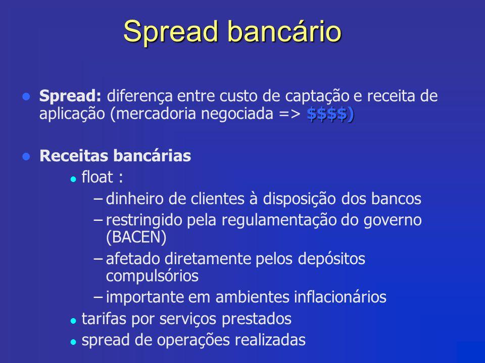 Spread bancário Spread: diferença entre custo de captação e receita de aplicação (mercadoria negociada => $$$$)