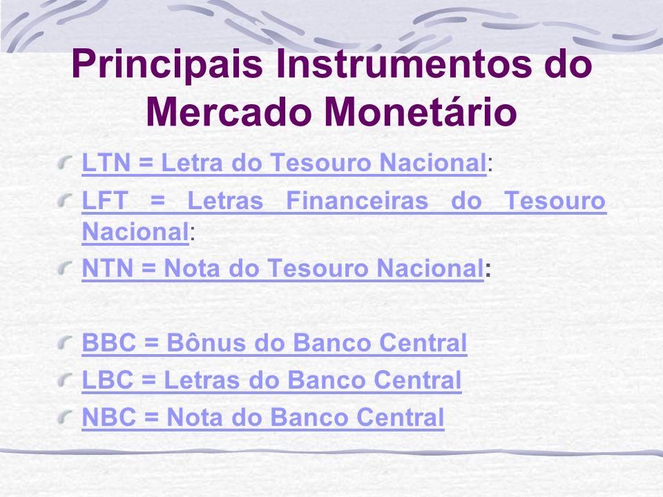 Principais Instrumentos do Mercado Monetário