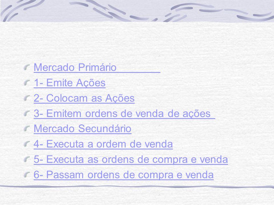 Mercado Primário 1- Emite Ações. 2- Colocam as Ações. 3- Emitem ordens de venda de ações. Mercado Secundário.